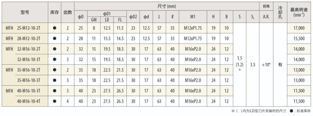 MFH2 18 resized