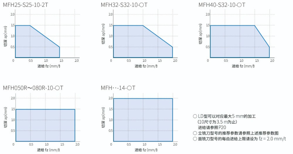 MFH2 21 resized