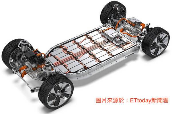 電動車散熱模組