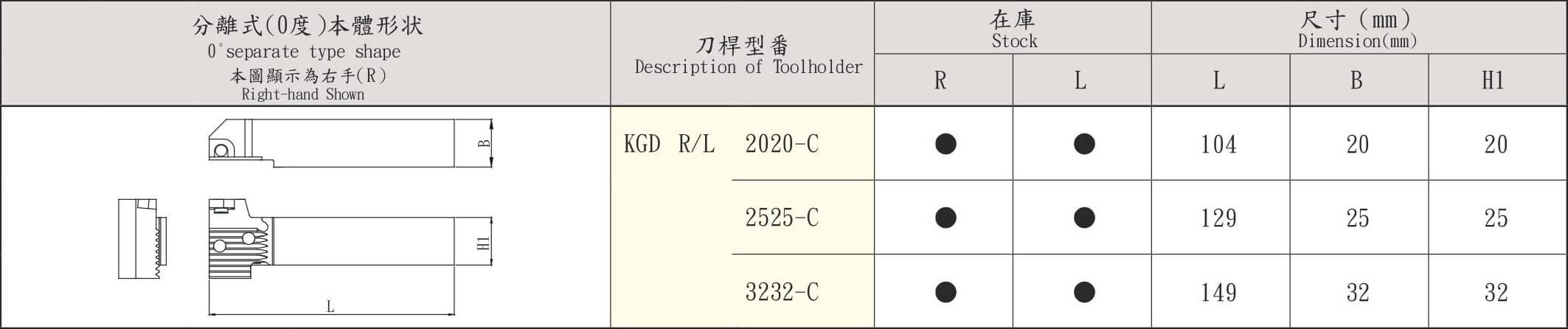kgd kgdf 33 1