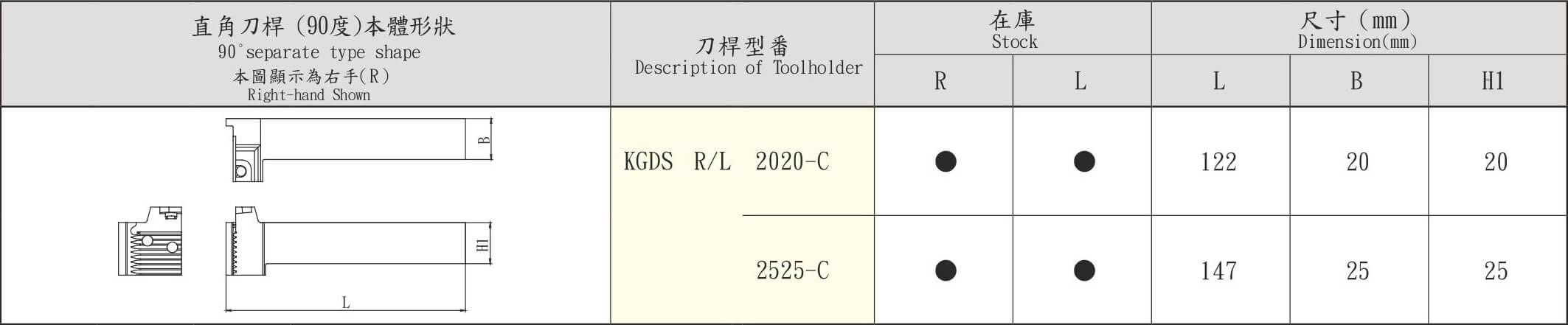 kgd kgdf 33 2
