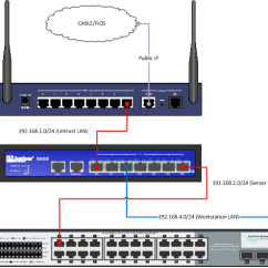 Apple Home Network Setup Diagram Critical Path Analysis Chubby | Networking