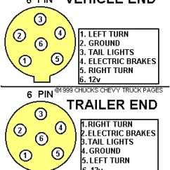 Australian Trailer Light Wiring Diagram Yamaha G16 Golf Cart Plug Worksheet And 5 Pin All Data Rh 3 1 Dtmseopower De 7 Socket