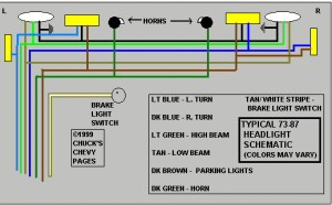Chevy And Gmc Truck Headlight Wiring Diagram