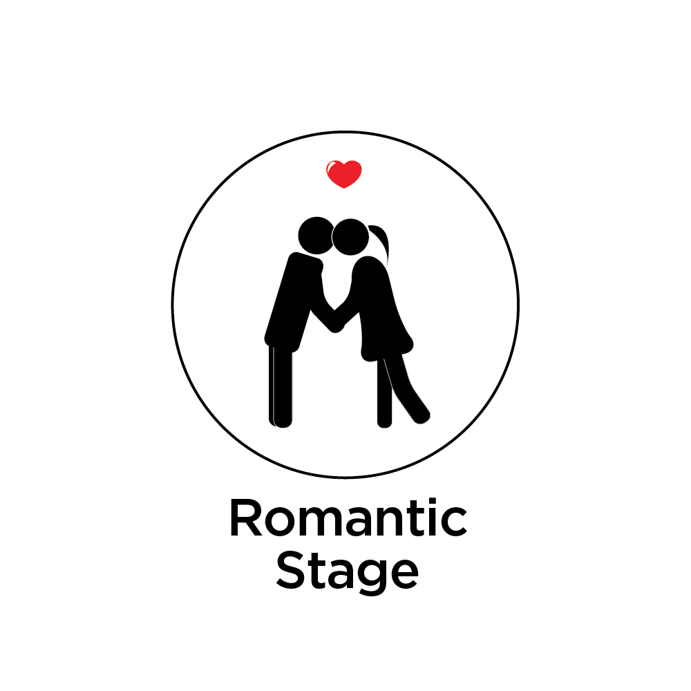 Romance Archives - Relationship Resources