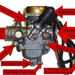 Taotao 50 Ignition Wiring Diagram Coil Distributor Tao 250cc Toyskids Co Adjusting Air Fuel Mixture Chuckuslife 50cc Moped