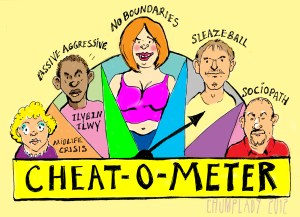 The Cheat-o-meter