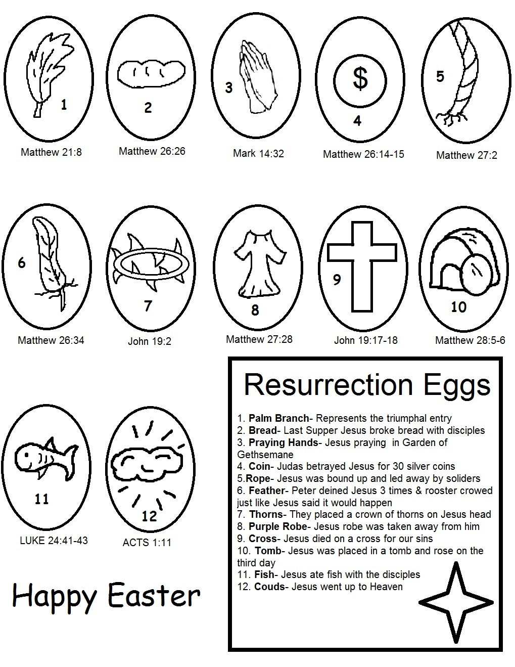 Church House Collection Blog: Easter Resurrection Eggs