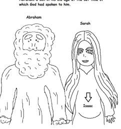 Abraham's Three Visitors – Mission Bible Class [ 1319 x 1019 Pixel ]