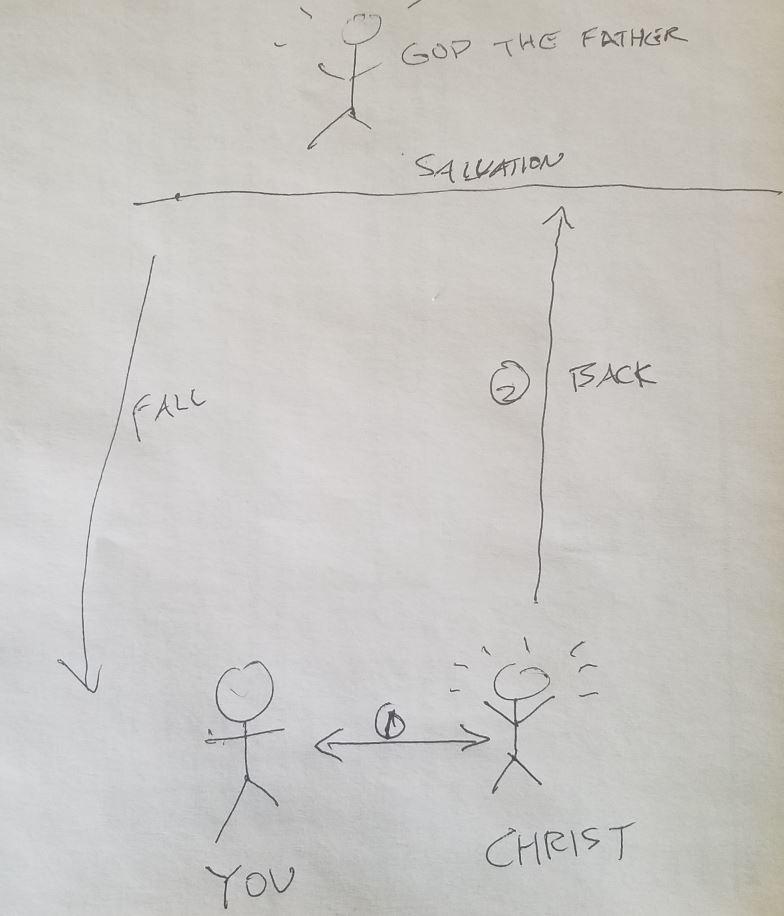 synergism, grace, Mormon