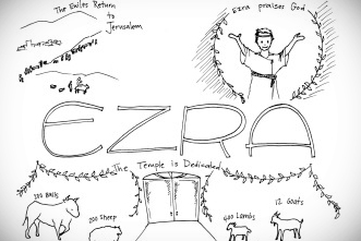 Free Printable: Ezra Coloring Page