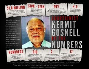 kermit-gosnell-baby-killer.jpg