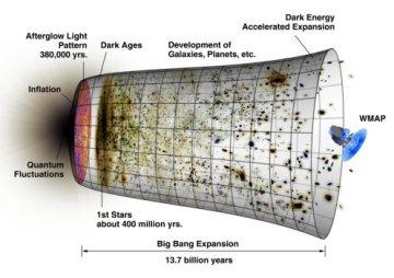 big bang wmap