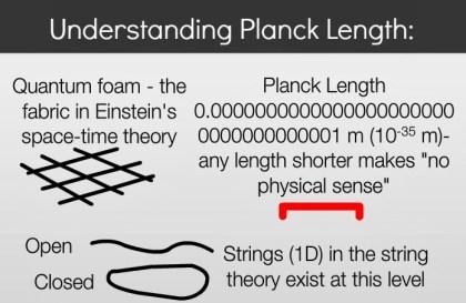 planck-length