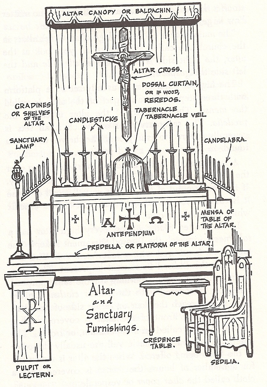 11 Traditional Catholic Diagrams of the Faith from a
