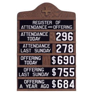 Picture of a church attendance/donation board commonly placed in the foyer of small American churches
