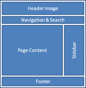 page_template_example