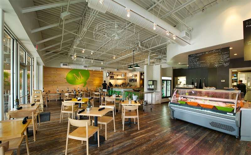 Healthy Lifestyles Lead to Healthy Restaurant Concepts