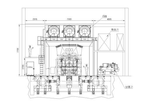 small resolution of commercial vehicle environmental chamber hyundai motors
