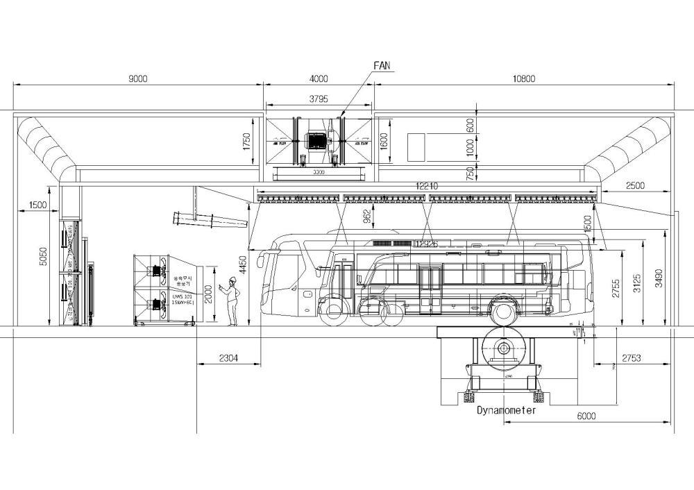 medium resolution of commercial vehicle environmental chamber hyundai motors