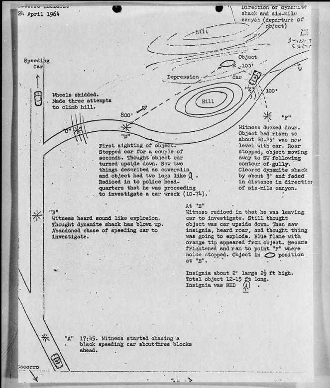 Ein Anleitungsdiagramm zur Untersuchung einer fliegenden Untertasse.