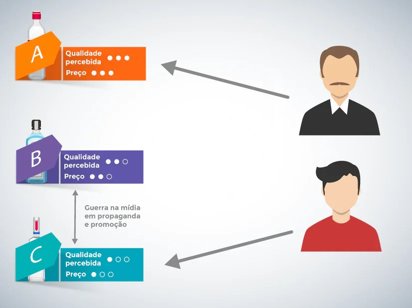 Estrategia de Marketing Sanduiche 05