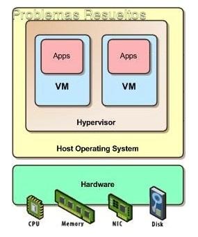 hipervisor_2