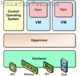 hypervisor_1