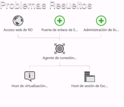 Captura de pantalla 2013-04-16 a la(s) 00.11.21PS