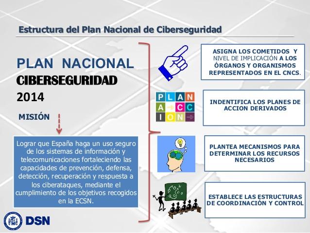 Consejo nacional de ciberseguridad la nube del ciberespacio for Oficina nacional de fiscalidad internacional