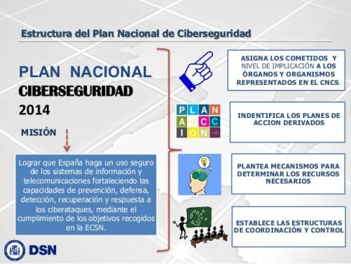 plan-nacional-de-ciberseguridad