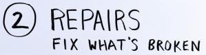 repairs fix what's broken