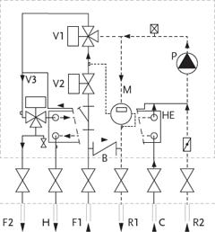 Module 26: Heat interface units