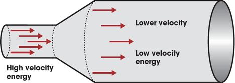 Module 31: Airflow pressure drop in HVAC ductwork – CIBSE Journal