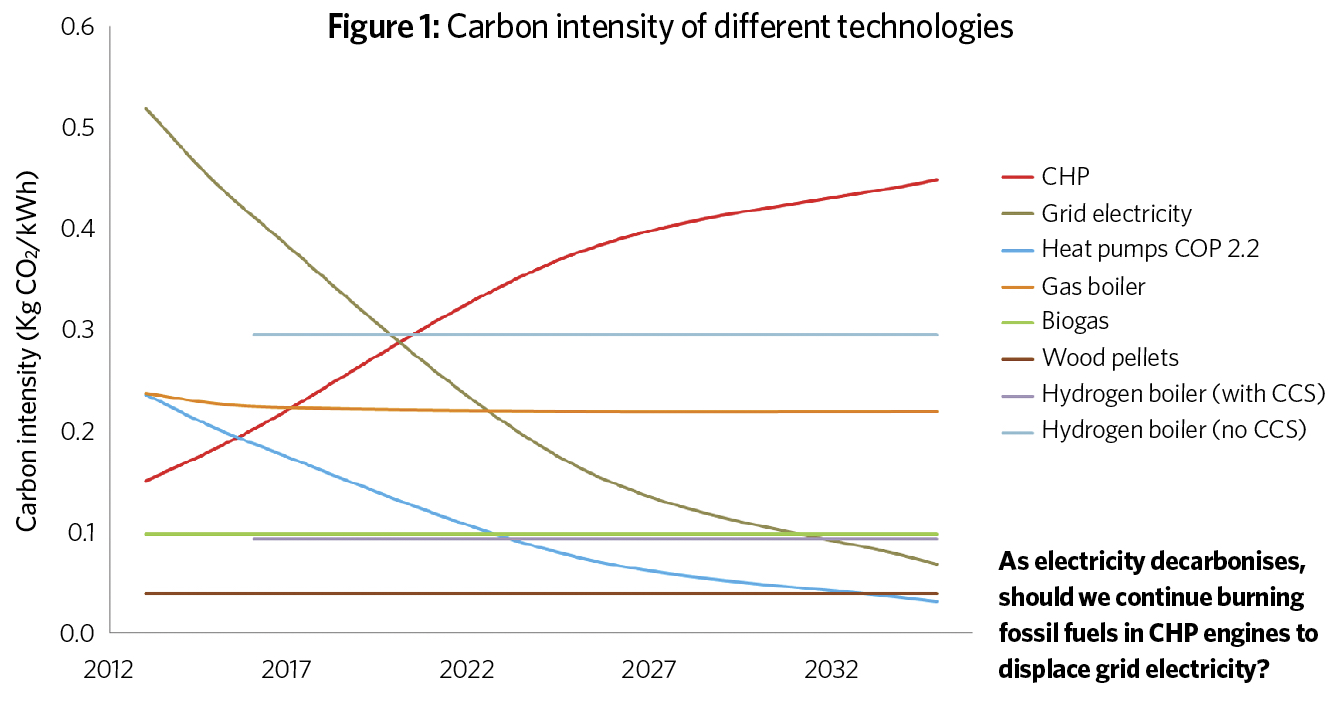 hight resolution of  by renewables and nuclear power it also calls into question the wisdom of basing our energy strategy decisions on historical carbon factors