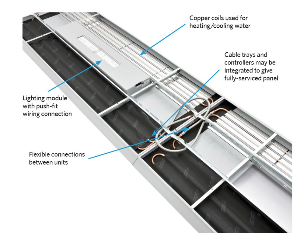 medium resolution of figure 1 the connectivity of the services in a suspended multiservice radiant panel showing upper surface of panel with sound absorbent and thermal