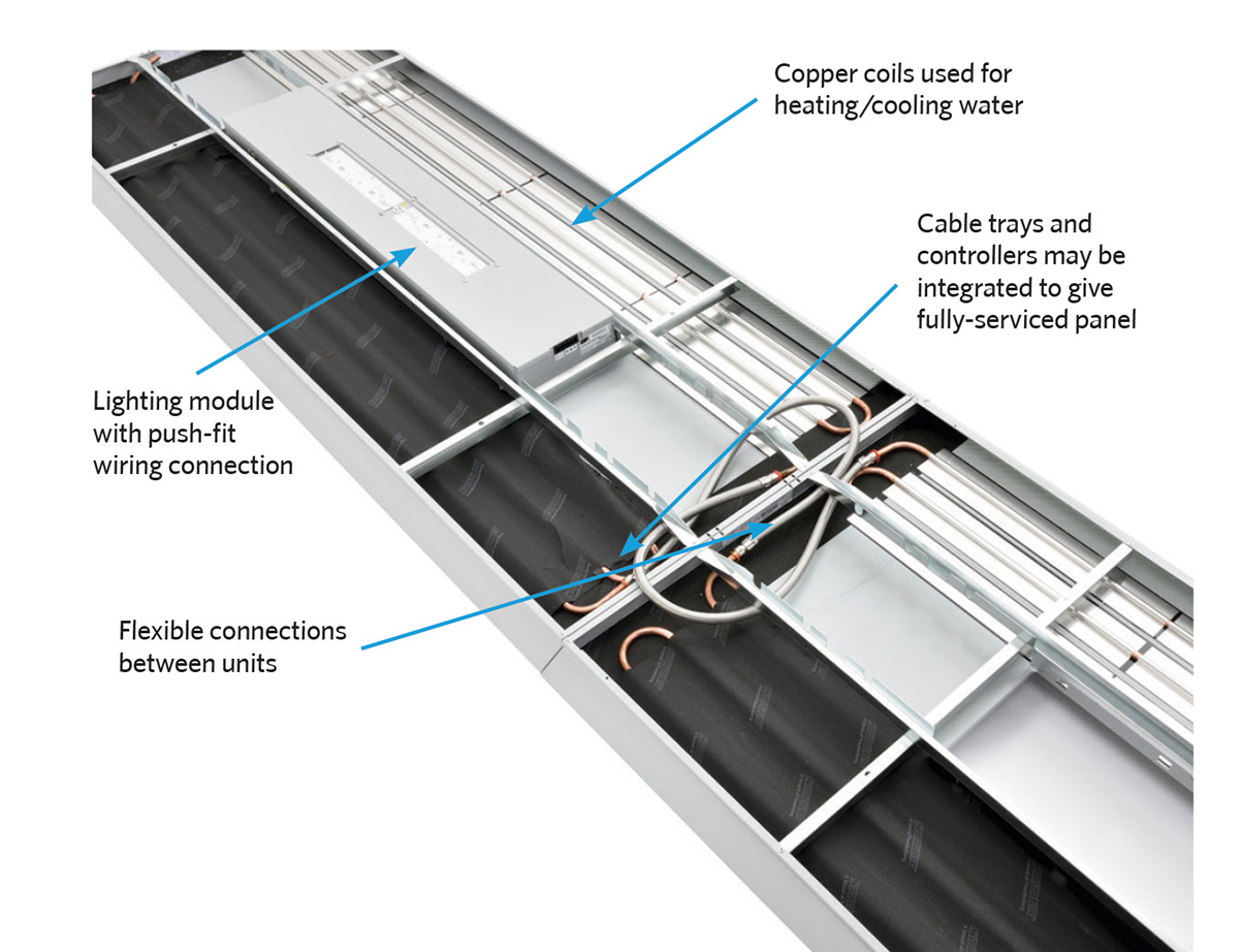 hight resolution of figure 1 the connectivity of the services in a suspended multiservice radiant panel showing upper surface of panel with sound absorbent and thermal