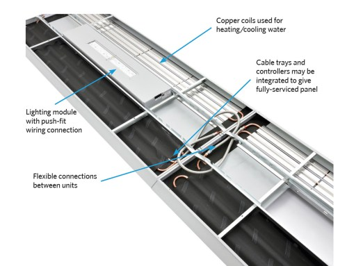 small resolution of figure 1 the connectivity of the services in a suspended multiservice radiant panel showing upper surface of panel with sound absorbent and thermal