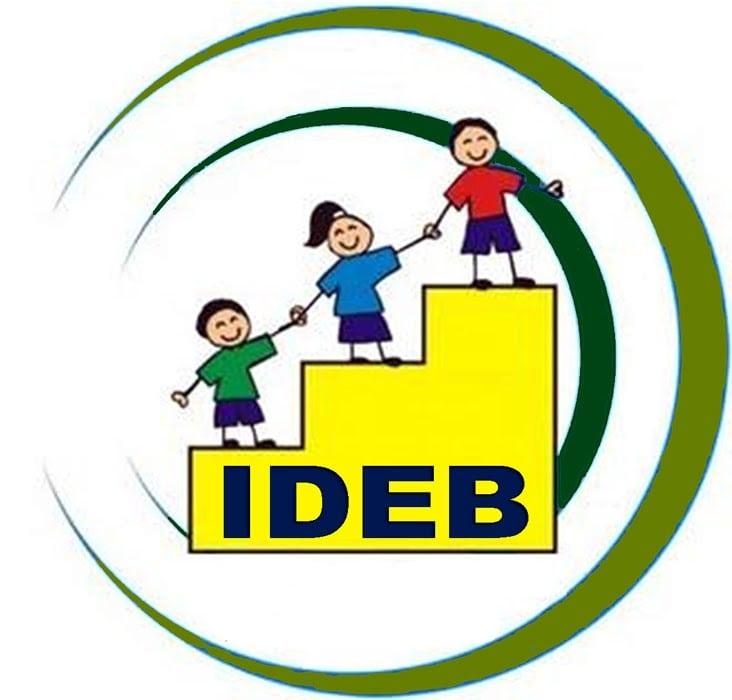 INEP divulga resultados do IDEB de Nova Olinda do Maranhão