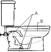 Toilet problems, repair toilet blockage or toilet is