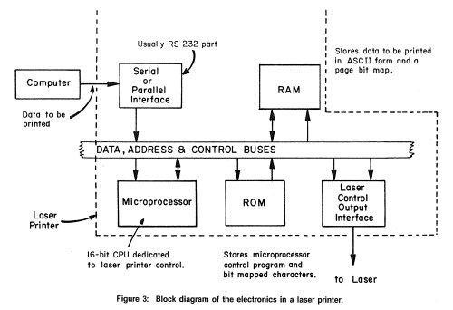 small resolution of learn how photocopiers and laser printers work cie bookstore online wiring diagram photocopy