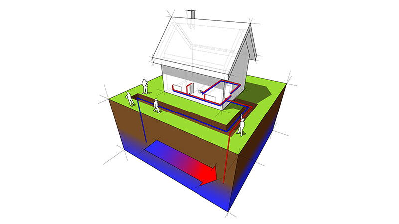 Open loop geothermal system
