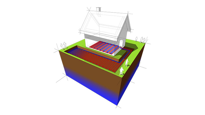 closed loop horizontal geothermal system with underfloor heating and cooling