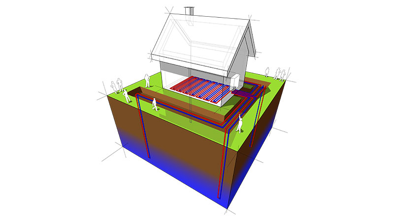closed loop vertical geothermal system with underfloor heating and cooling