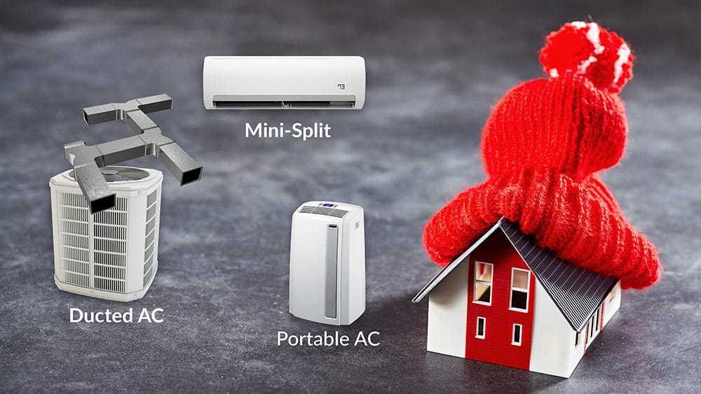 Types of Heat Pumps and their functionality.