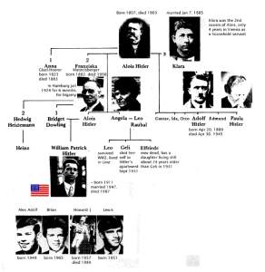 Arbol genealógico familia Hitler, sobrino
