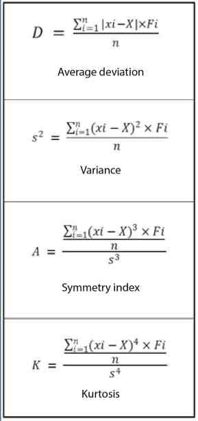 power formulas
