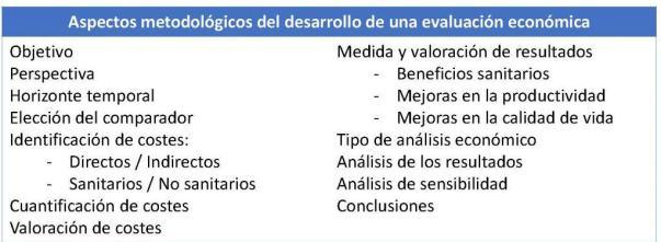 evaluación económica