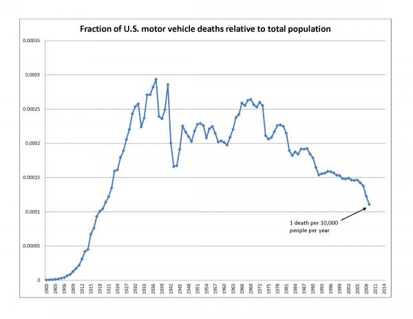 death-rates-600x463