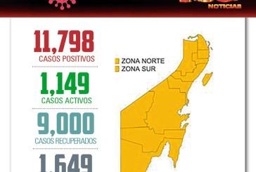Benito Juárez, Othón P.Blanco y Solidaridad son los municipios más golpeados por coronavirus